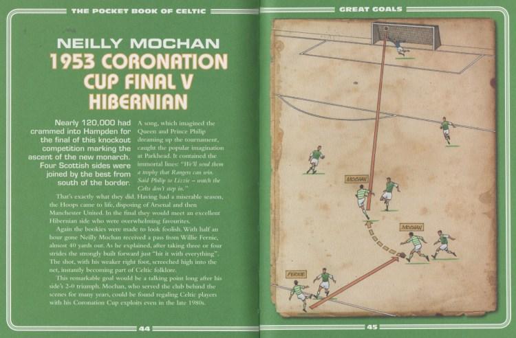 Goal Diagram  Neilly Mochan 1953 Coronation Cup Final